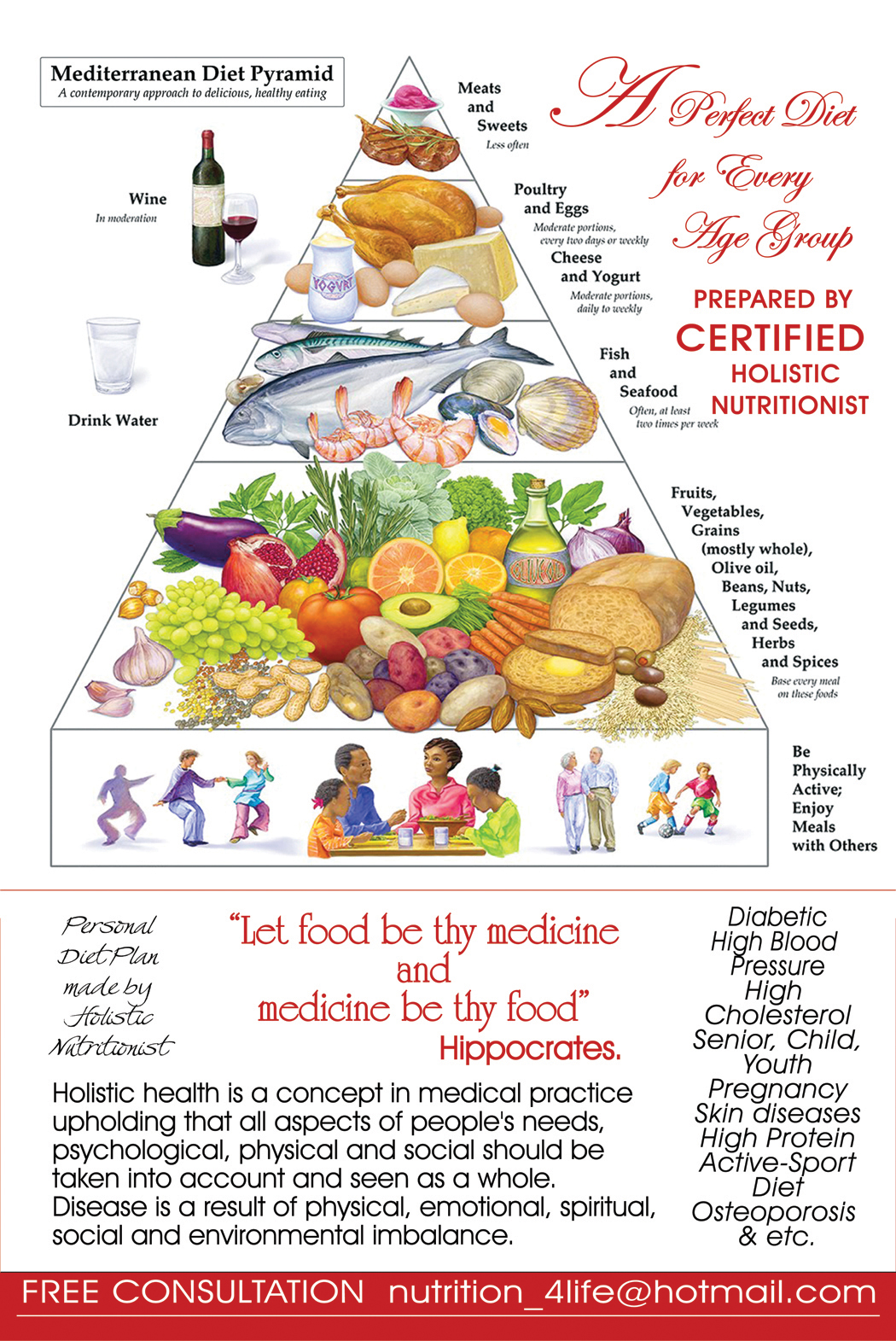 raw food diet for psoriasis